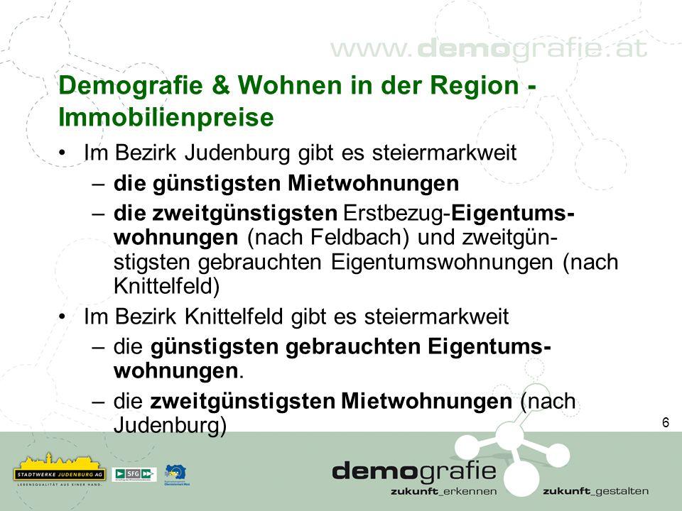 Demografie & Wohnen in der Region - Immobilienpreise