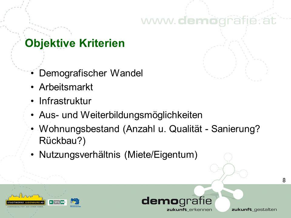 Objektive Kriterien Demografischer Wandel Arbeitsmarkt Infrastruktur