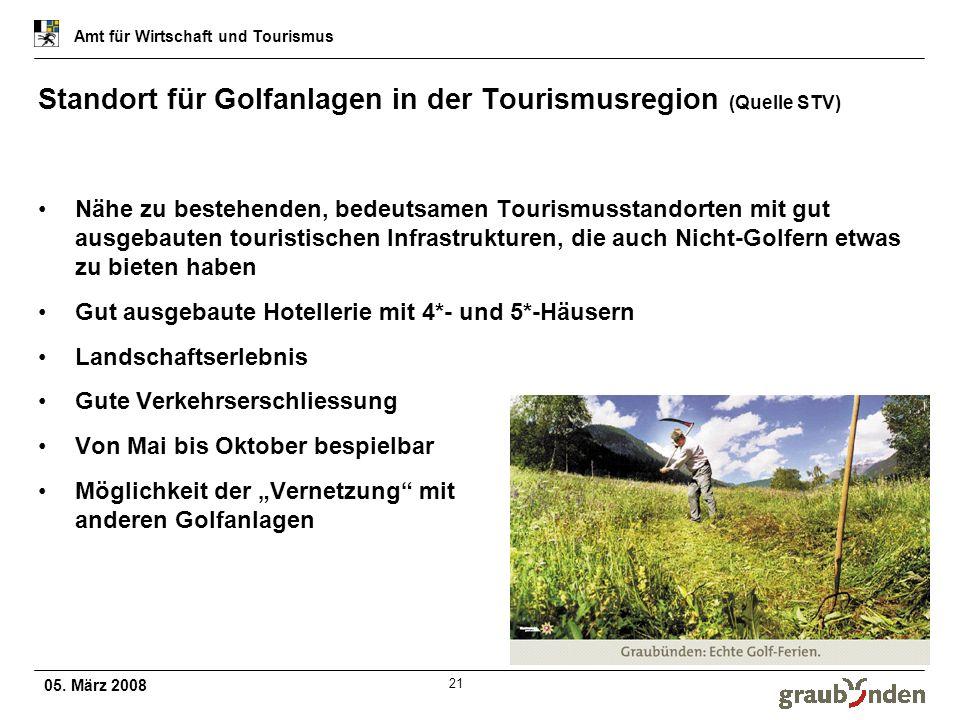 Standort für Golfanlagen in der Tourismusregion (Quelle STV)