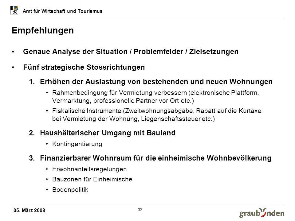 Empfehlungen Genaue Analyse der Situation / Problemfelder / Zielsetzungen. Fünf strategische Stossrichtungen.