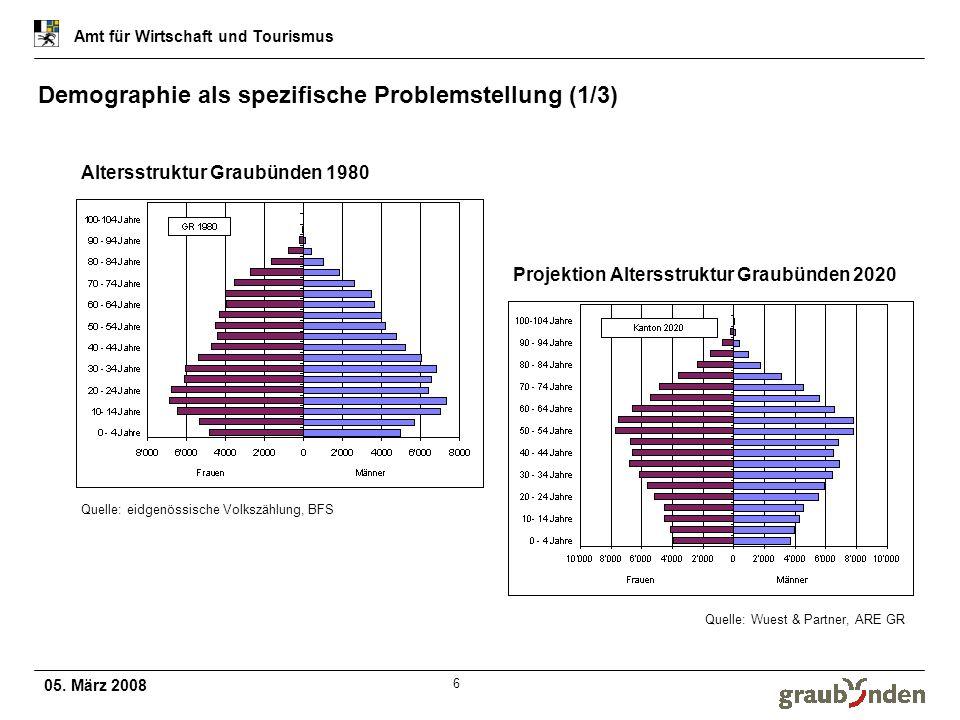 Demographie als spezifische Problemstellung (1/3)