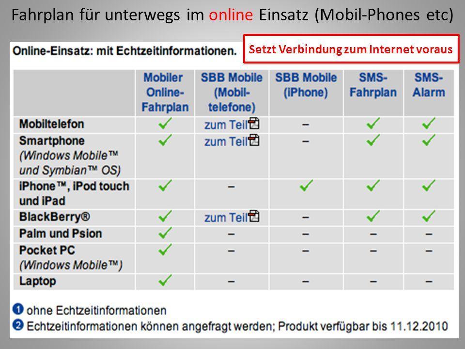 Fahrplan für unterwegs im online Einsatz (Mobil-Phones etc)