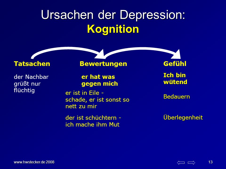 Ursachen der Depression: Kognition