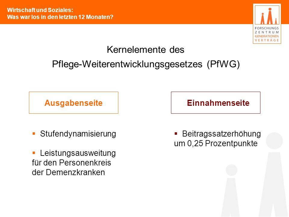 Pflege-Weiterentwicklungsgesetzes (PfWG)