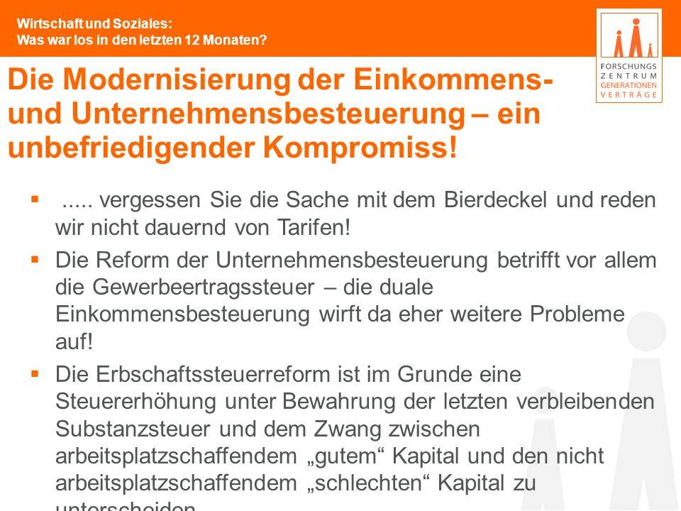 Die Modernisierung der Einkommens- und Unternehmensbesteuerung – ein unbefriedigender Kompromiss!