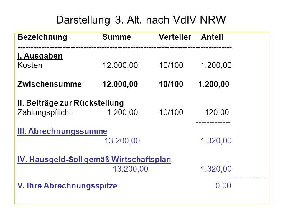 Darstellung 3. Alt. nach VdIV NRW