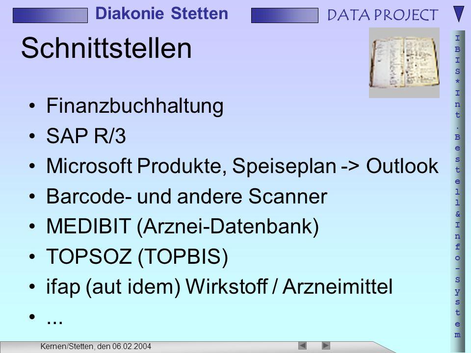 Schnittstellen Finanzbuchhaltung SAP R/3