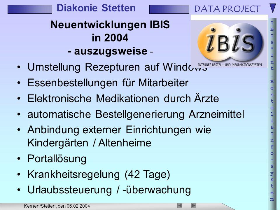 Neuentwicklungen IBIS in 2004 - auszugsweise -