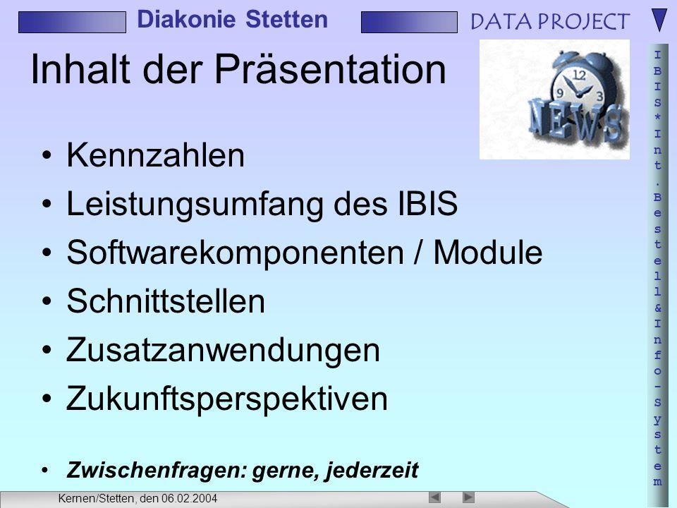 Inhalt der Präsentation