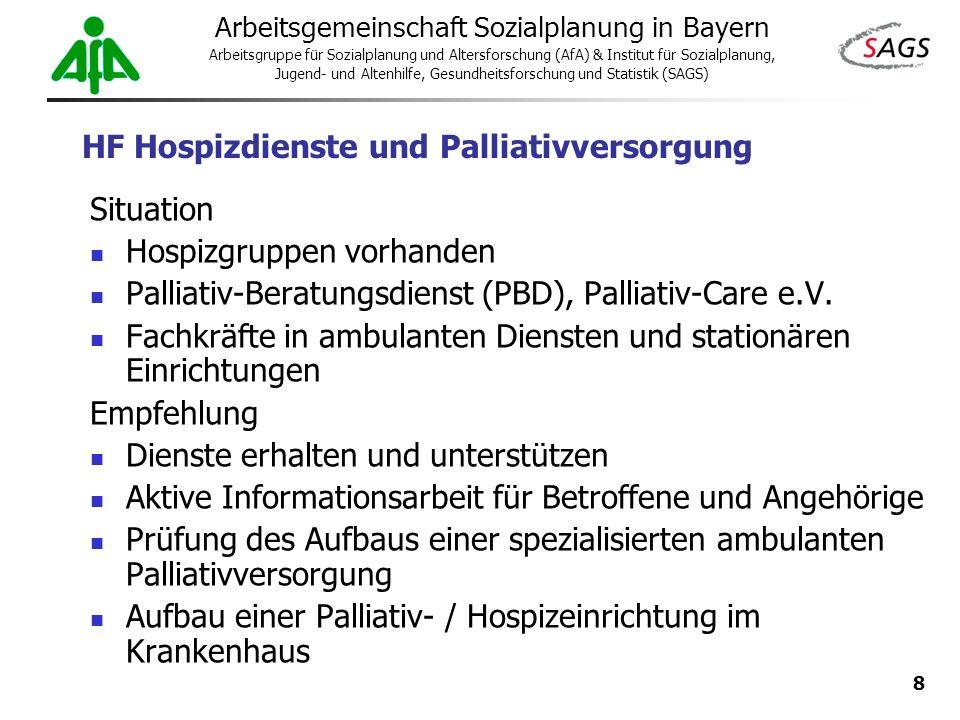 HF Hospizdienste und Palliativversorgung