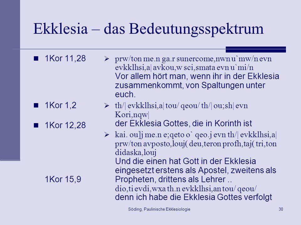 Ekklesia – das Bedeutungsspektrum