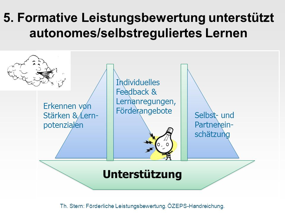 5. Formative Leistungsbewertung unterstützt autonomes/selbstreguliertes Lernen