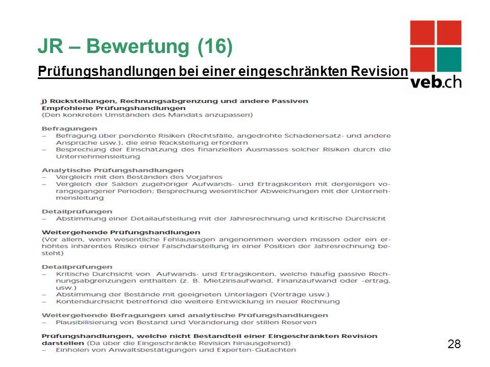 JR – Bewertung (16) Prüfungshandlungen bei einer eingeschränkten Revision