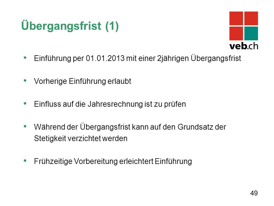 Übergangsfrist (1) Einführung per 01.01.2013 mit einer 2jährigen Übergangsfrist. Vorherige Einführung erlaubt.