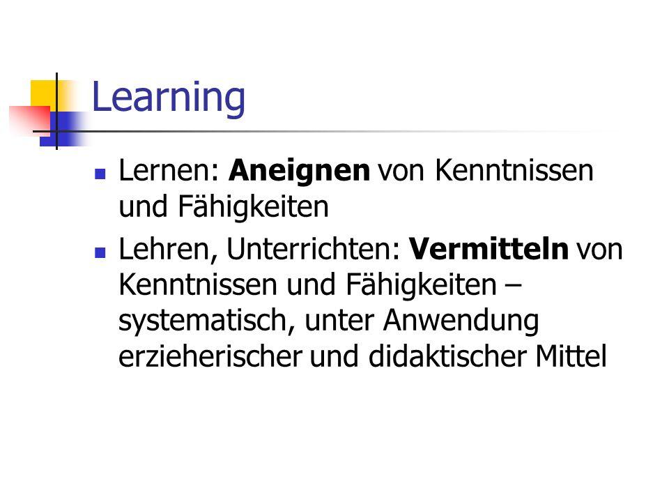 Learning Lernen: Aneignen von Kenntnissen und Fähigkeiten