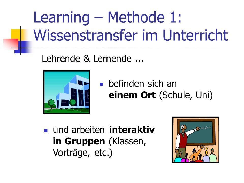 Learning – Methode 1: Wissenstransfer im Unterricht