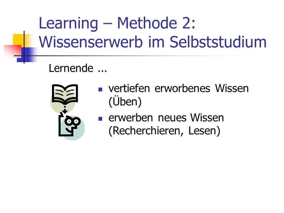 Learning – Methode 2: Wissenserwerb im Selbststudium