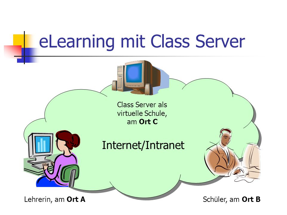eLearning mit Class Server