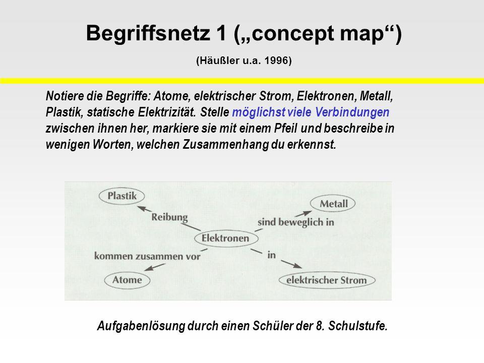 """Begriffsnetz 1 (""""concept map ) (Häußler u.a. 1996)"""