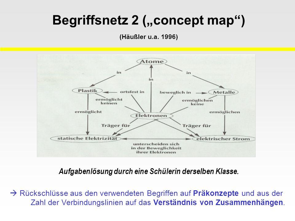 """Begriffsnetz 2 (""""concept map ) (Häußler u.a. 1996)"""