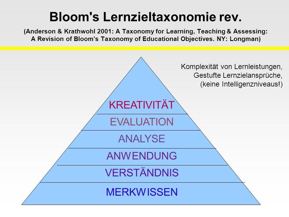 Bloom s Lernzieltaxonomie rev