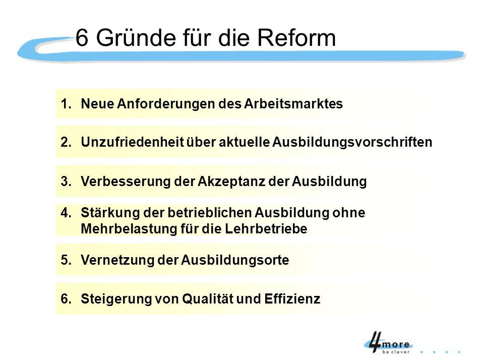 6 Gründe für die Reform 1. Neue Anforderungen des Arbeitsmarktes