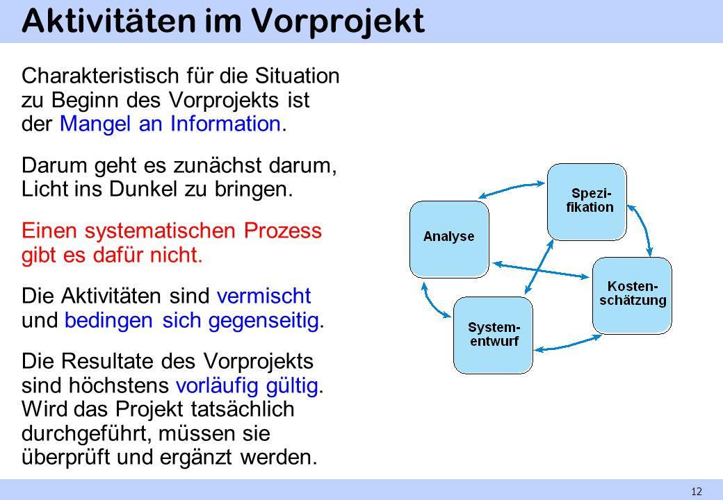 Aktivitäten im Vorprojekt