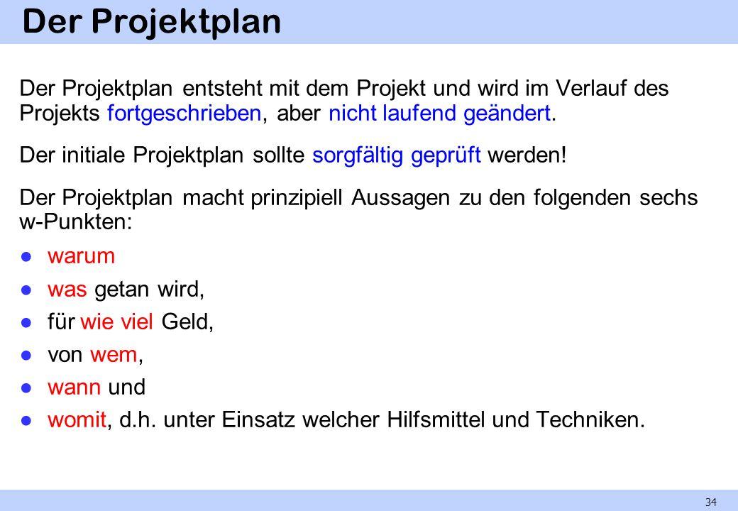 Der Projektplan Der Projektplan entsteht mit dem Projekt und wird im Verlauf des Projekts fortgeschrieben, aber nicht laufend geändert.