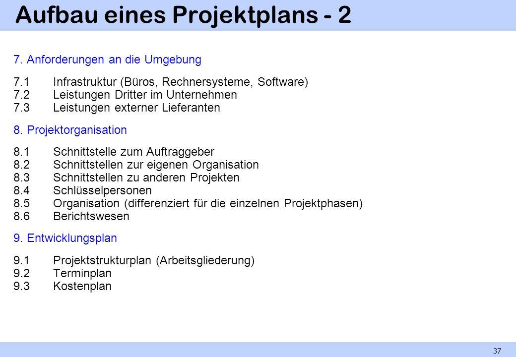 Aufbau eines Projektplans - 2