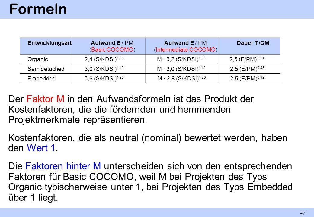 Formeln Entwicklungsart. Aufwand E / PM (Basic COCOMO) Aufwand E / PM (Intermediate COCOMO)