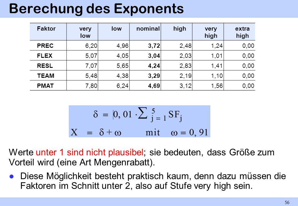 Berechung des Exponents