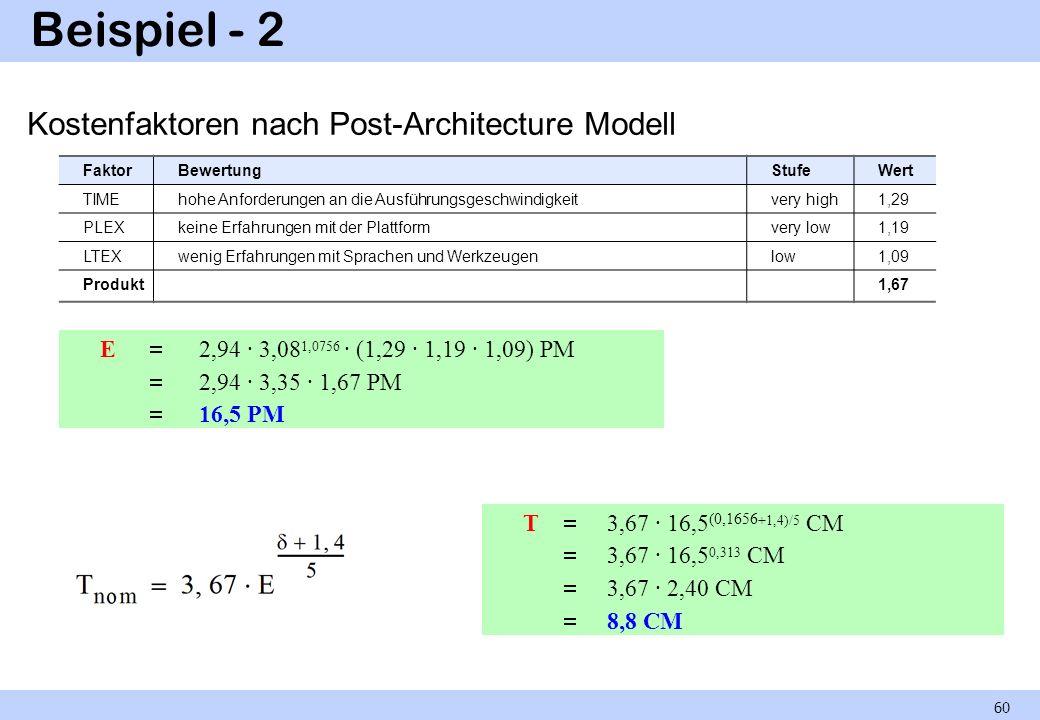 Beispiel - 2 Kostenfaktoren nach Post-Architecture Modell E =