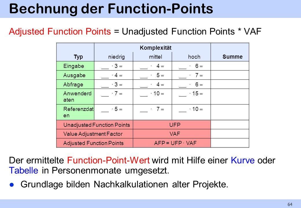 Bechnung der Function-Points
