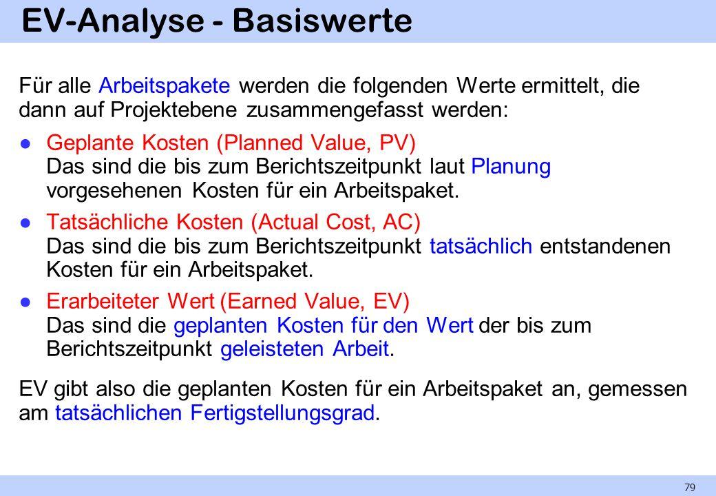 EV-Analyse - Basiswerte