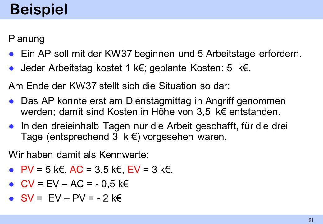 Beispiel Planung. Ein AP soll mit der KW37 beginnen und 5 Arbeitstage erfordern. Jeder Arbeitstag kostet 1 k€; geplante Kosten: 5 k€.