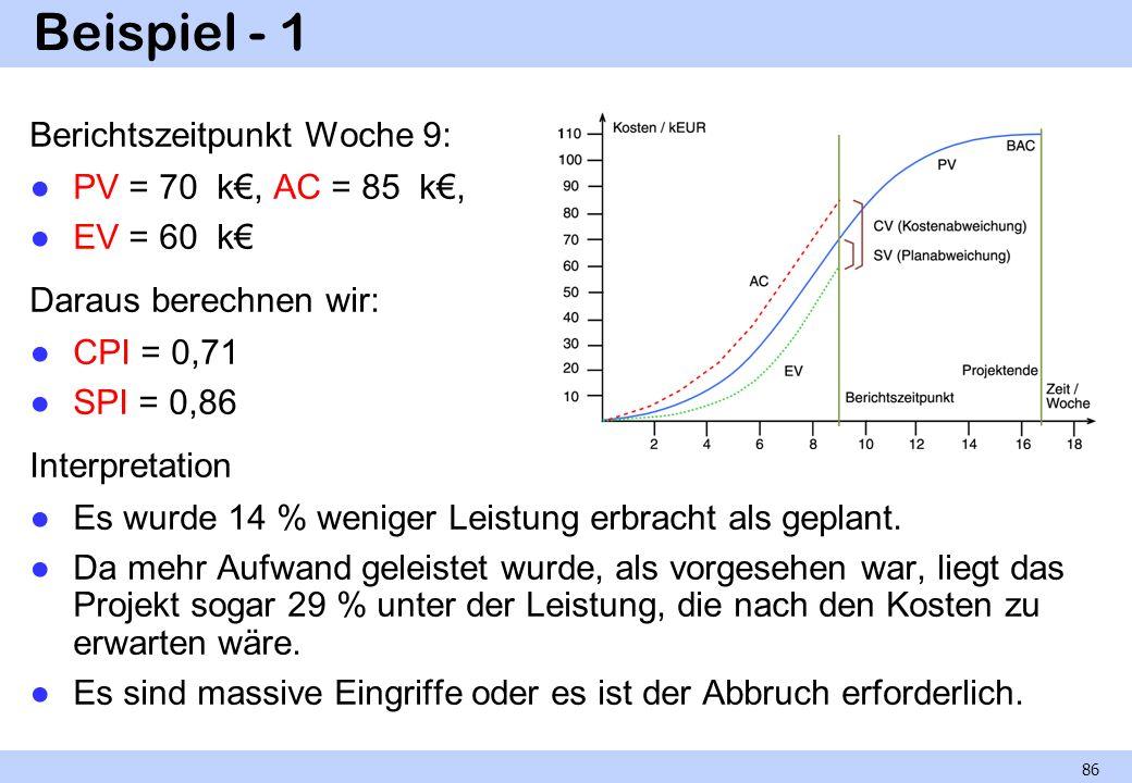 Beispiel - 1 Berichtszeitpunkt Woche 9: PV = 70 k€, AC = 85 k€,