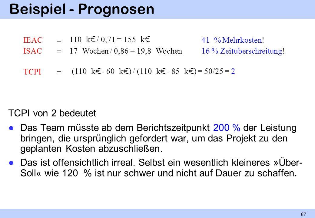 Beispiel - Prognosen TCPI von 2 bedeutet