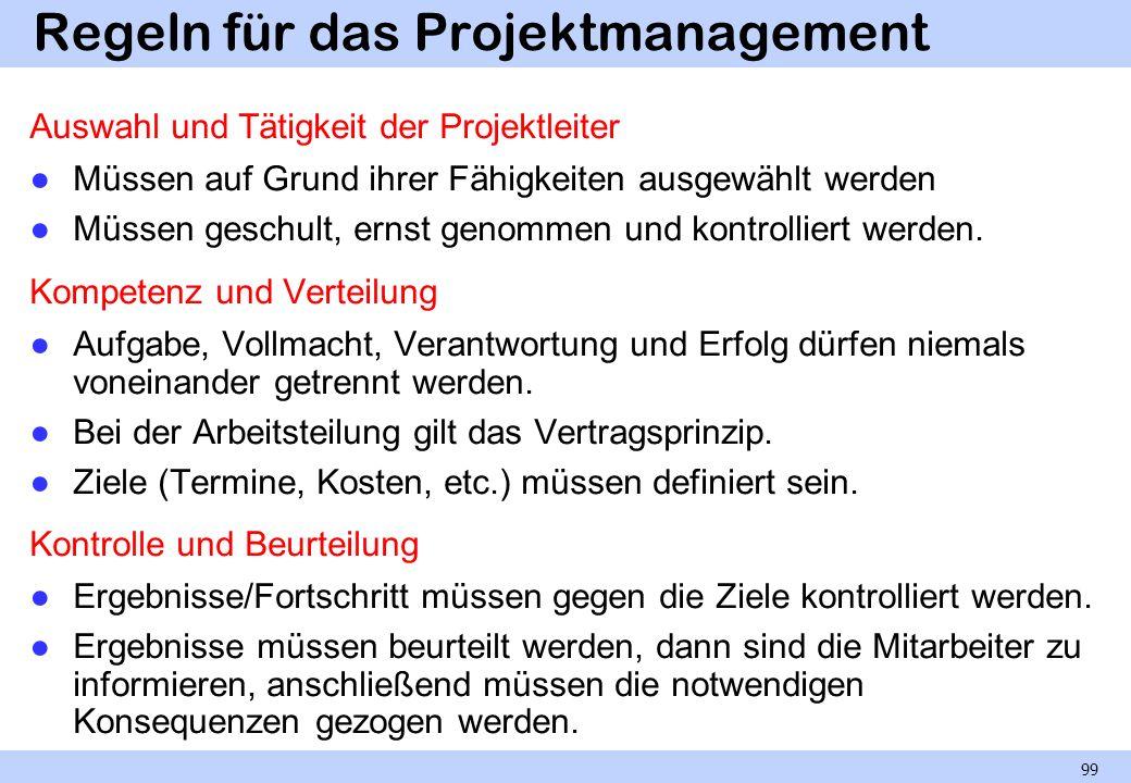 Regeln für das Projektmanagement