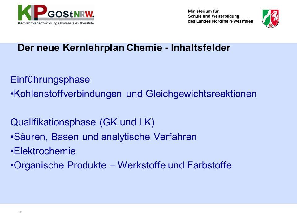 Der neue Kernlehrplan Chemie - Inhaltsfelder