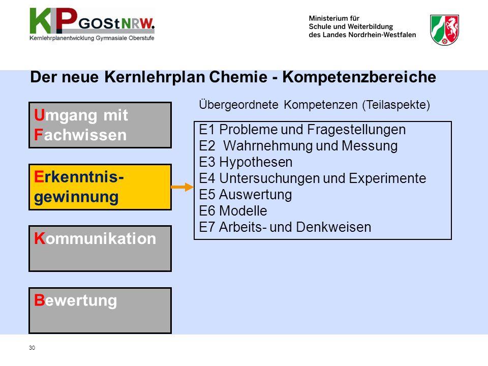 Der neue Kernlehrplan Chemie - Kompetenzbereiche