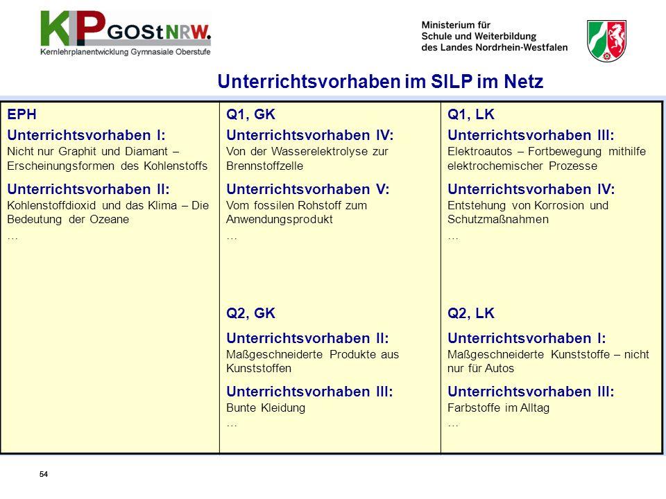 Unterrichtsvorhaben im SILP im Netz