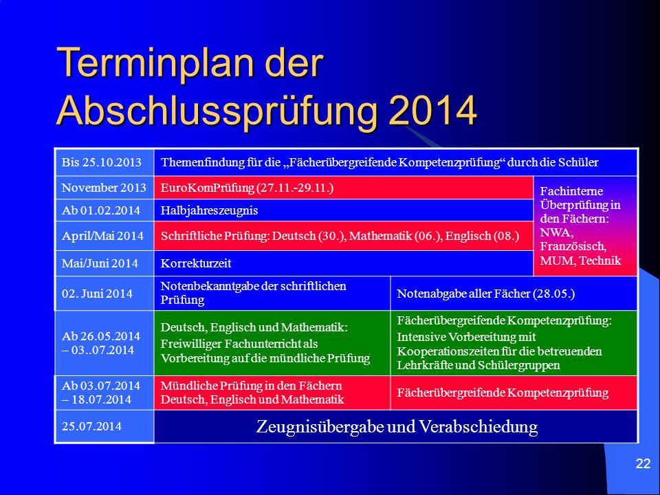 Terminplan der Abschlussprüfung 2014