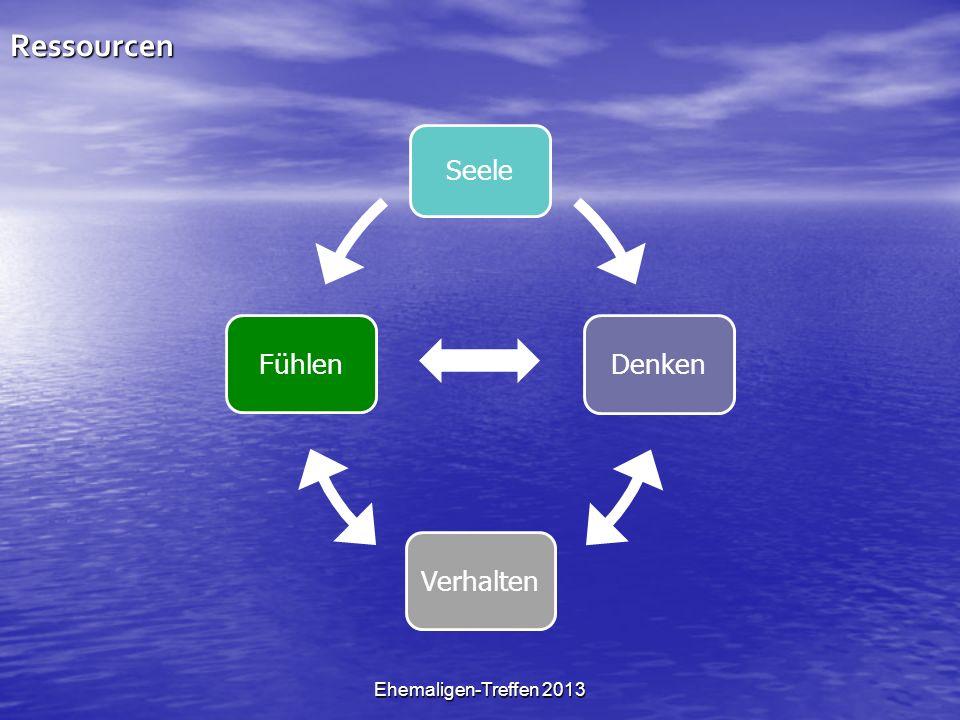 Ressourcen Seele Denken Verhalten Fühlen Ehemaligen-Treffen 2013