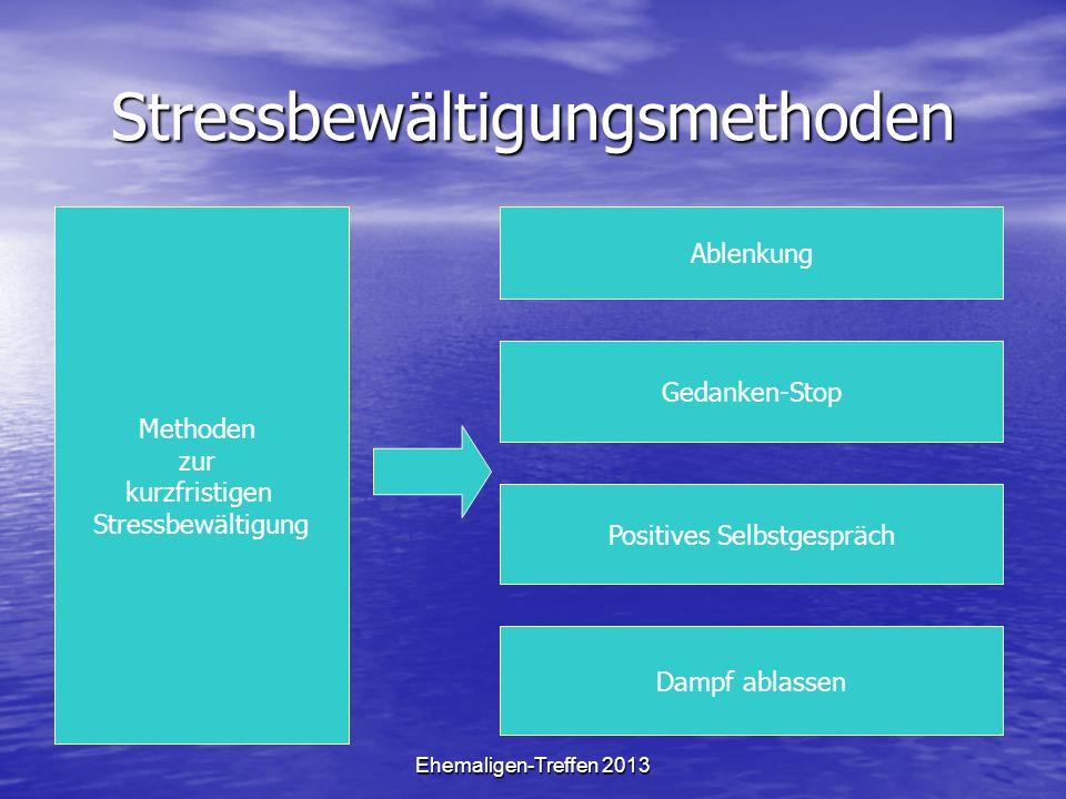 Stressbewältigungsmethoden