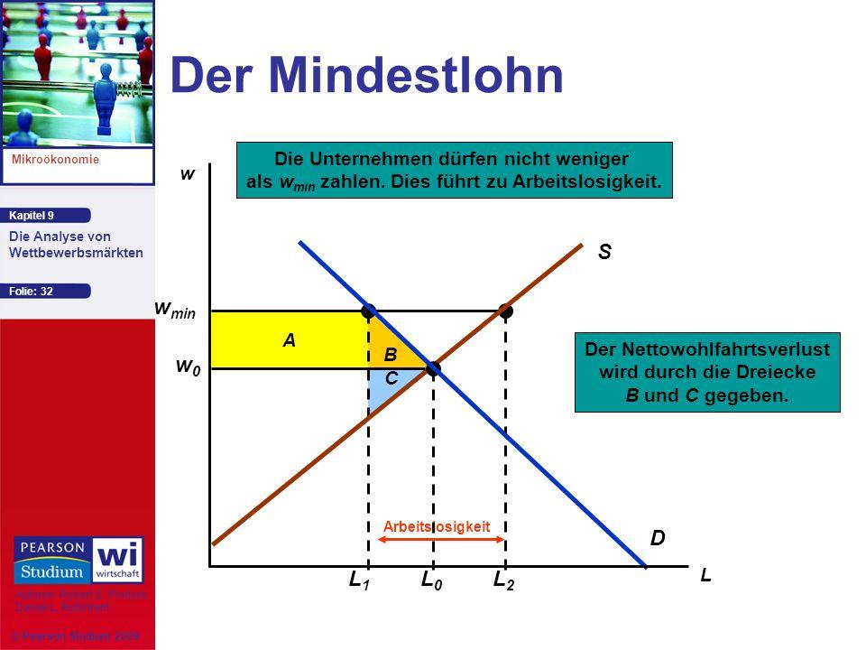 Der Mindestlohn wmin L1 L2 S D w0 L0