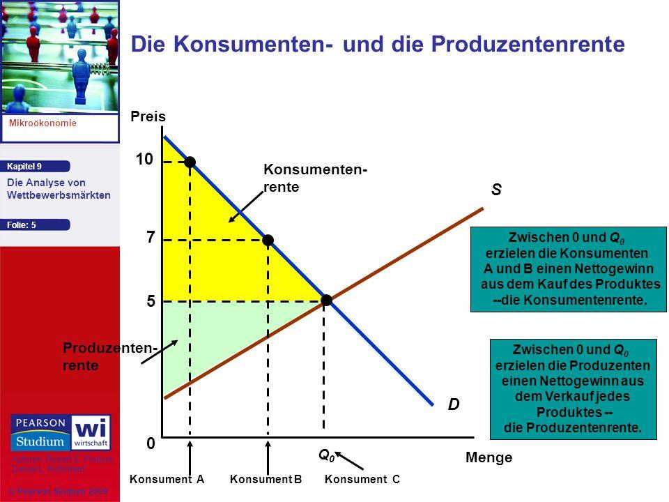 Die Konsumenten- und die Produzentenrente