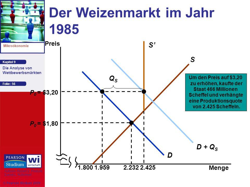 Der Weizenmarkt im Jahr 1985