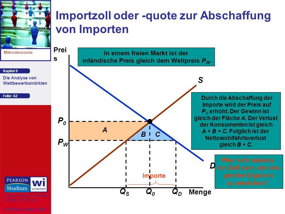 Importzoll oder -quote zur Abschaffung von Importen