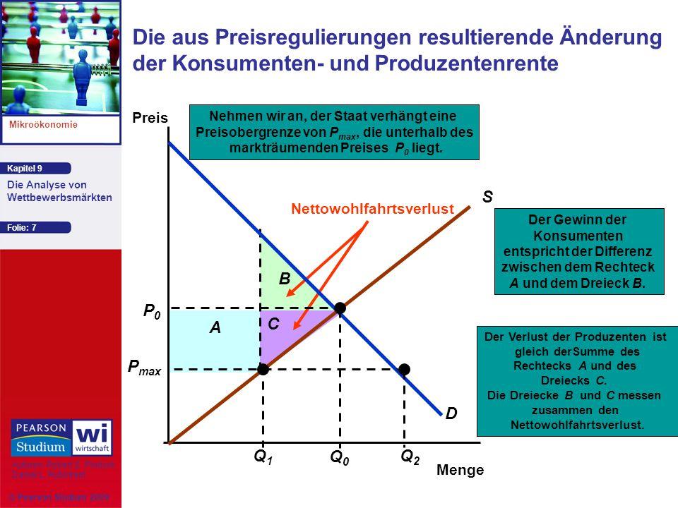Die aus Preisregulierungen resultierende Änderung der Konsumenten- und Produzentenrente