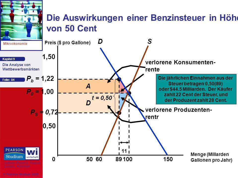 Die Auswirkungen einer Benzinsteuer in Höhe von 50 Cent
